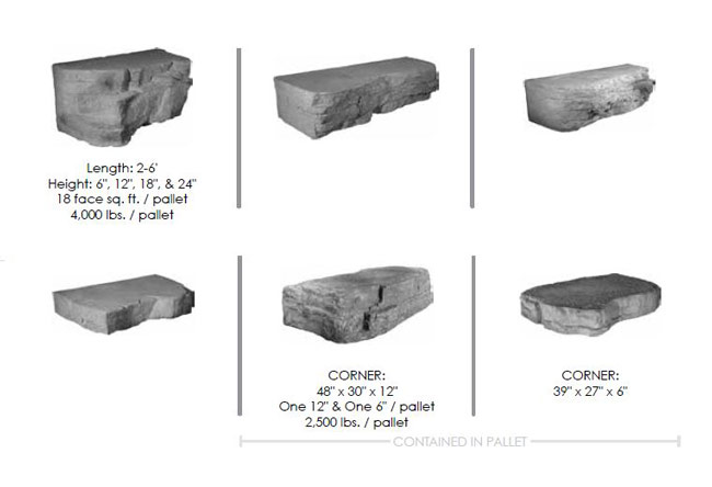 Rosetta Outcropping Block Sizes