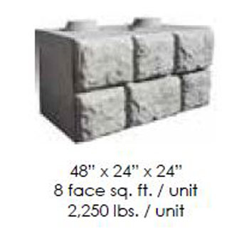 Series 2500 Block Sizes