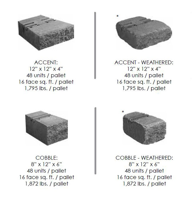 Versa-Lok Accent & Cobble Block Sizes