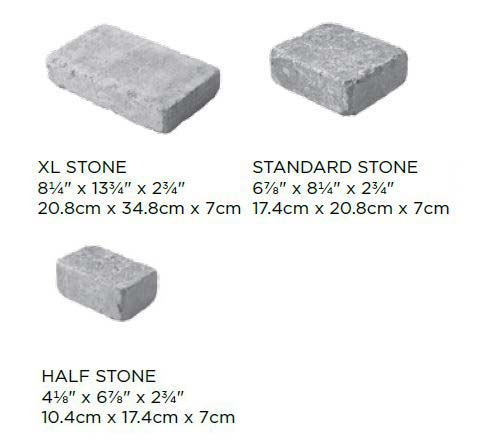 Brussels Block Sizes