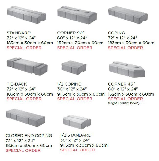Durahold Block Sizes
