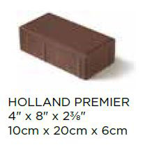 Holland Premier Block Sizes
