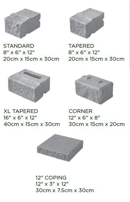 Pisa2 Block Sizes
