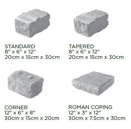 Romanpisa Block Sizes